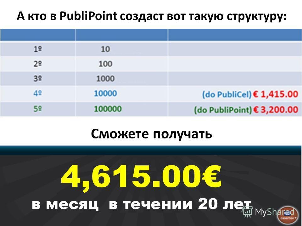 4,615.00 в месяц в течении 20 лет Сможете получать А кто в PubliPoint создаст вот такую структуру: Или больше