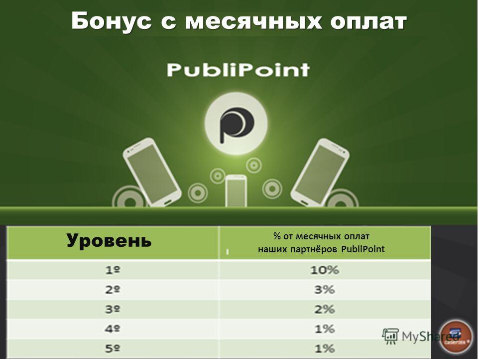 Уровень % от месячных оплат наших партнёров PubliPoint Бонус с месячных оплат