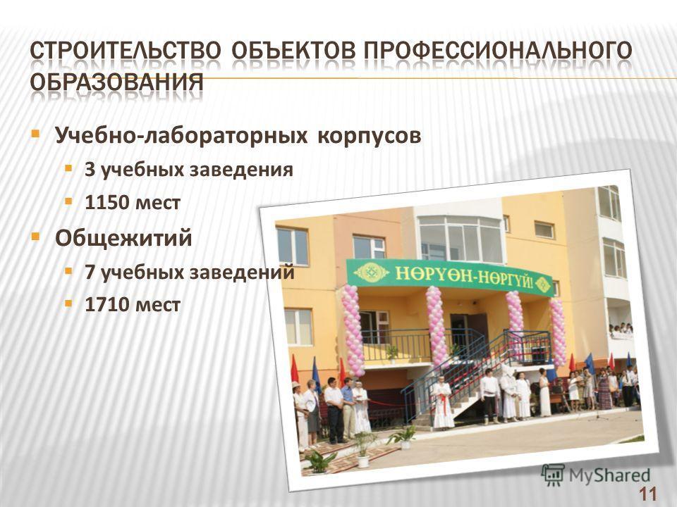 Учебно-лабораторных корпусов 3 учебных заведения 1150 мест Общежитий 7 учебных заведений 1710 мест 11