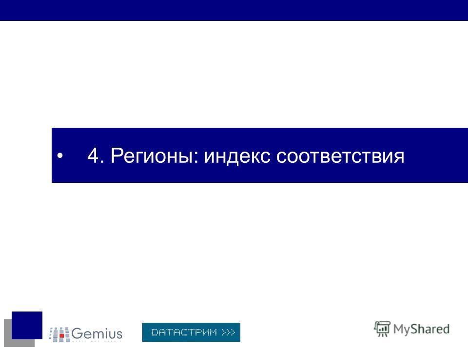 4. Регионы: индекс соответствия