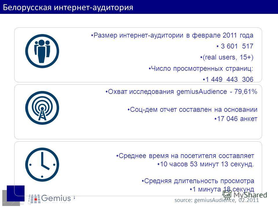 Доходы интернет-пользователей source: gemiusAudience, 02.2011 Белорусская интернет-аудитория Размер интернет-аудитории в феврале 2011 года 3 601 517 (real users, 15+) Число просмотренных страниц: 1 449 443 306 Среднее время на посетителя составляет 1