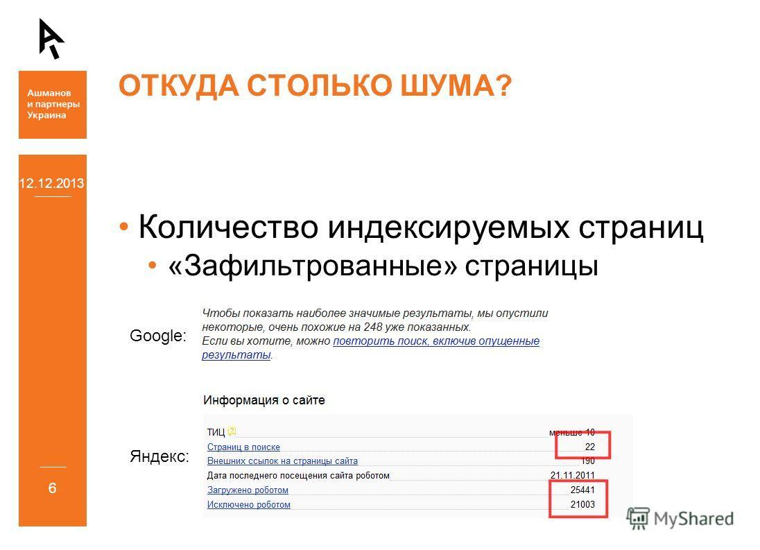 12.12.2013 6 ОТКУДА СТОЛЬКО ШУМА? Количество индексируемых страниц «Зафильтрованные» страницы Google: Яндекс: