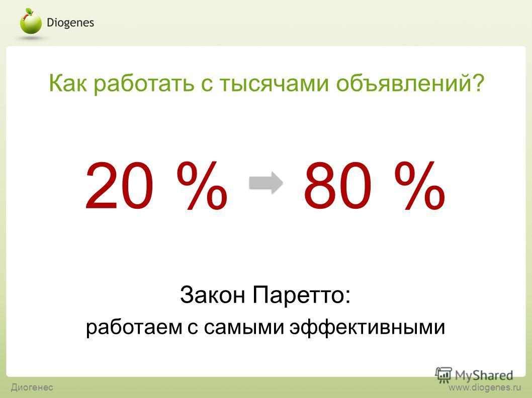 Закон Паретто: работаем с самыми эффективными 20 % 80 % Как работать с тысячами объявлений? Диогенесwww.diogenes.ru
