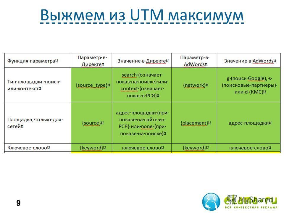 Выжмем из UTM максимум 9