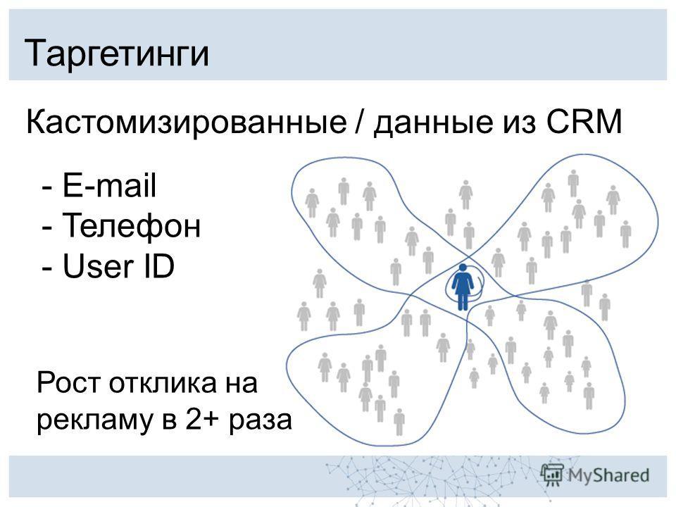 Таргетинги Кастомизированные / данные из CRM - E-mail - Телефон - User ID Рост отклика на рекламу в 2+ раза