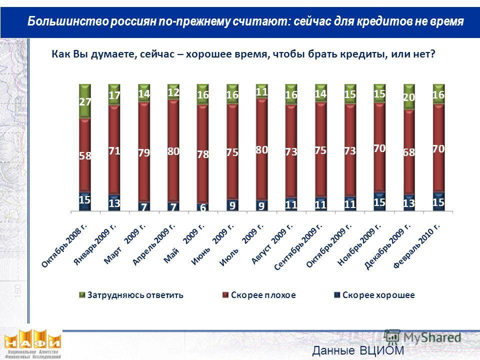 Большинство россиян по-прежнему считают: сейчас для кредитов не время Как Вы думаете, сейчас – хорошее время, чтобы брать кредиты, или нет? Данные ВЦИОМ