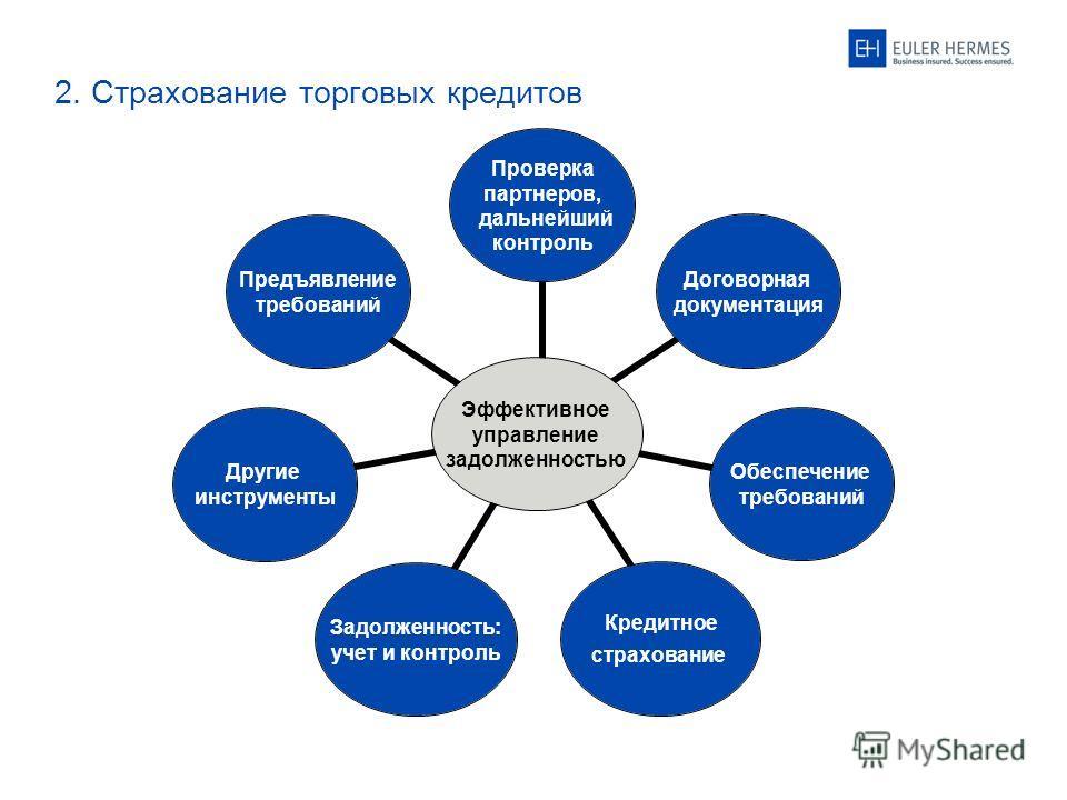 2. Страхование торговых кредитов
