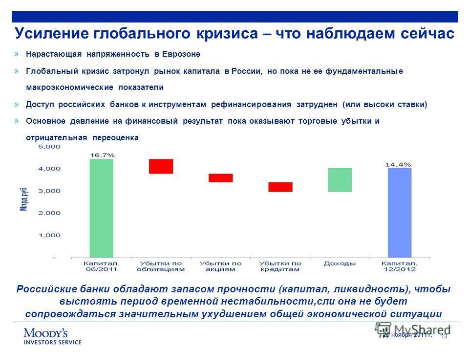 29 ноября 2011 г. 13 Усиление глобального кризиса – что наблюдаем сейчас »Нарастающая напряженность в Еврозоне »Глобальный кризис затронул рынок капитала в России, но пока не ее фундаментальные макроэкономические показатели »Доступ российских банков