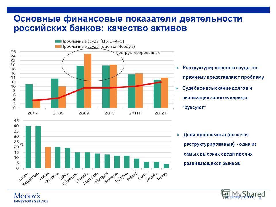 29 ноября 2011 г. Основные финансовые показатели деятельности российских банков: качество активов 8 »Реструктурированные ссуды по- прежнему представляют проблему »Доля проблемных (включая реструктурированые) - одна из самых высоких среди прочих разви