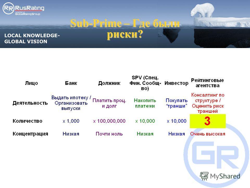 Sub-Prime – Где были риски?
