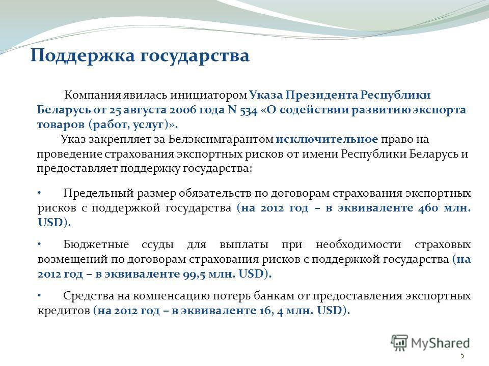 55 Компания явилась инициатором Указа Президента Республики Беларусь от 25 августа 2006 года N 534 «О содействии развитию экспорта товаров (работ, услуг)». Указ закрепляет за Белэксимгарантом исключительное право на проведение страхования экспортных
