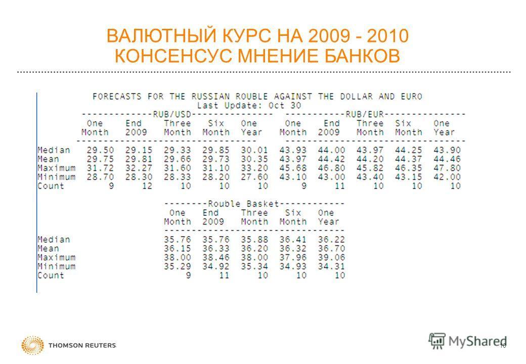 10 ВАЛЮТНЫЙ КУРС НА 2009 - 2010 КОНСЕНСУС МНЕНИЕ БАНКОВ