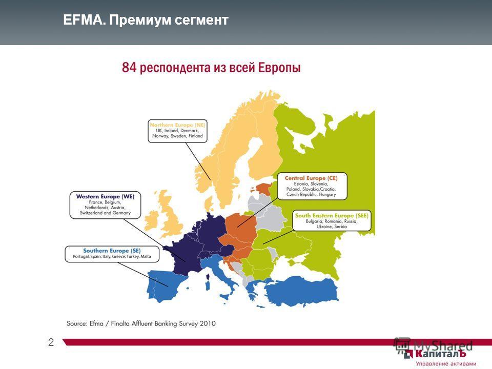 EFMA. Премиум сегмент 2