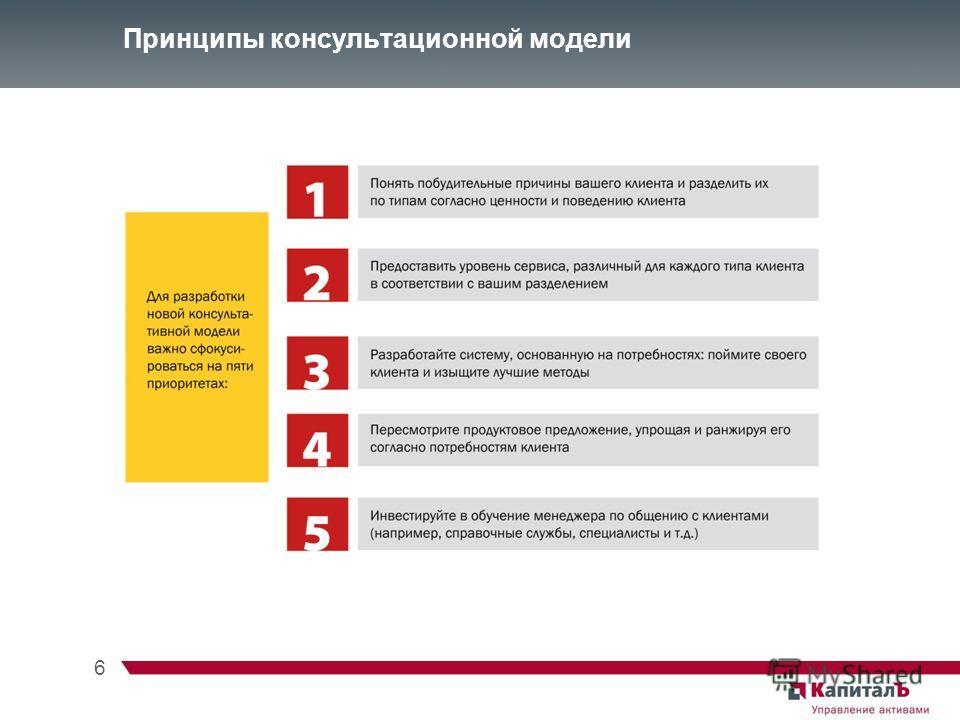 Принципы консультационной модели 6