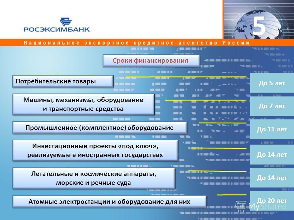 Законодательная база предоставления государственных гарантий РФ 4