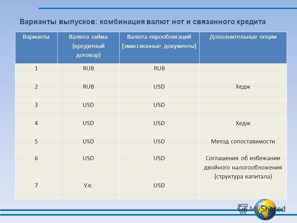 еврооблигаций (эмиссионные