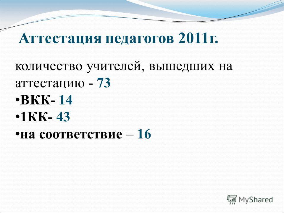 Аттестация педагогов 2011г. количество учителей, вышедших на аттестацию - 73 ВКК- 14 1КК- 43 на соответствие – 16