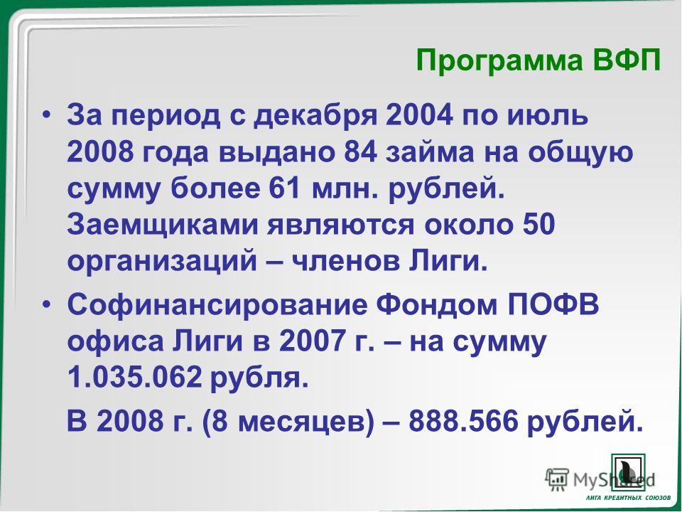 Программа ВФП За период с декабря 2004 по июль 2008 года выдано 84 займа на общую сумму более 61 млн. рублей. Заемщиками являются около 50 организаций – членов Лиги. Софинансирование Фондом ПОФВ офиса Лиги в 2007 г. – на сумму 1.035.062 рубля. В 2008