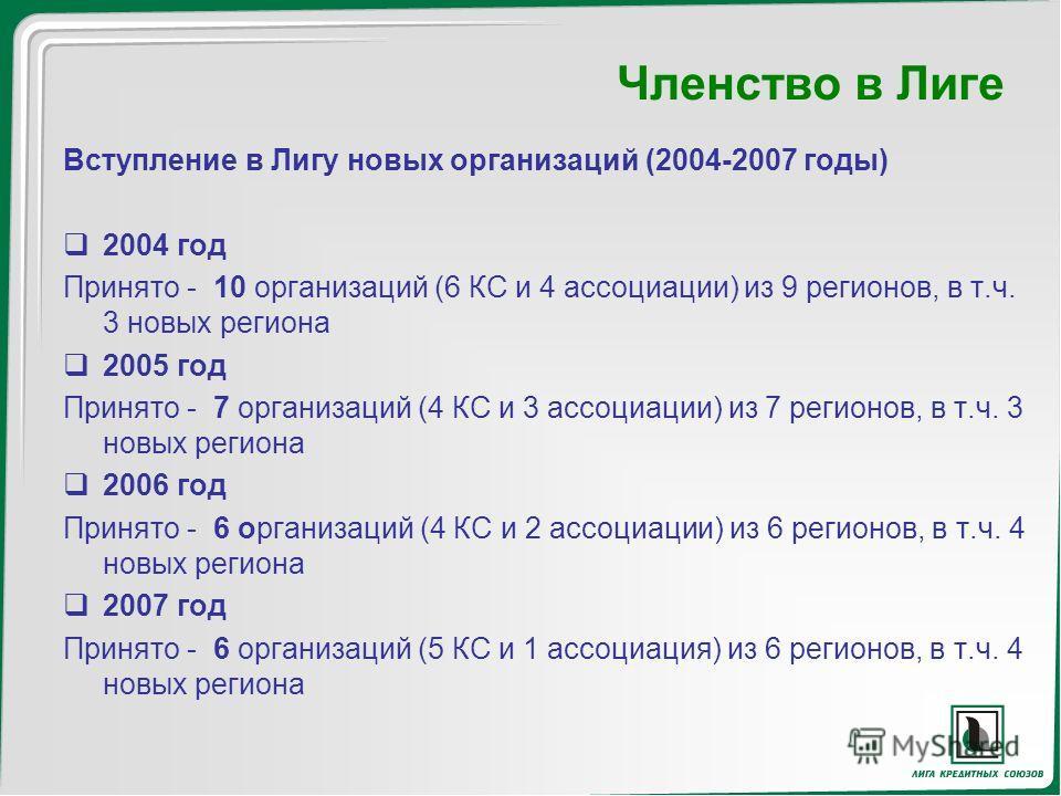 Членство в Лиге Вступление в Лигу новых организаций (2004-2007 годы) 2004 год Принято - 10 организаций (6 КС и 4 ассоциации) из 9 регионов, в т.ч. 3 новых региона 2005 год Принято - 7 организаций (4 КС и 3 ассоциации) из 7 регионов, в т.ч. 3 новых ре