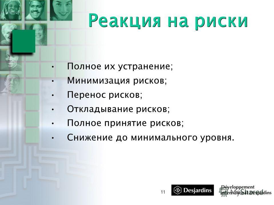 11 Реакция на риски Полное их устранение; Минимизация рисков; Перенос рисков; Откладывание рисков; Полное принятие рисков; Снижение до минимального уровня.