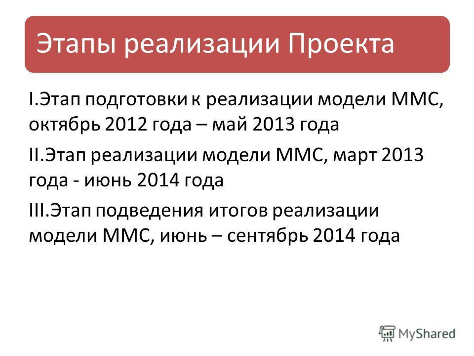 Этапы реализации Проекта I.Этап подготовки к реализации модели ММС, октябрь 2012 года – май 2013 года II.Этап реализации модели ММС, март 2013 года - июнь 2014 года III.Этап подведения итогов реализации модели ММС, июнь – сентябрь 2014 года