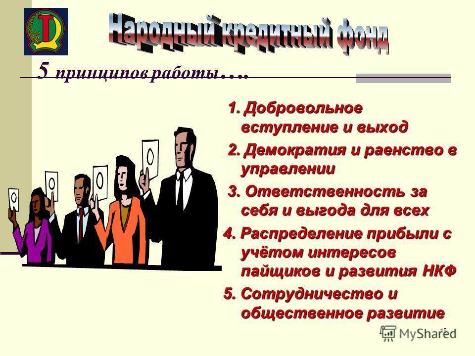 15 1. Добровольное вступление и выход 1. Добровольное вступление и выход 2. Демократия и раенство в управлении 2. Демократия и раенство в управлении 3. Ответственность за себя и выгода для всех 3. Ответственность за себя и выгода для всех 4. Распреде