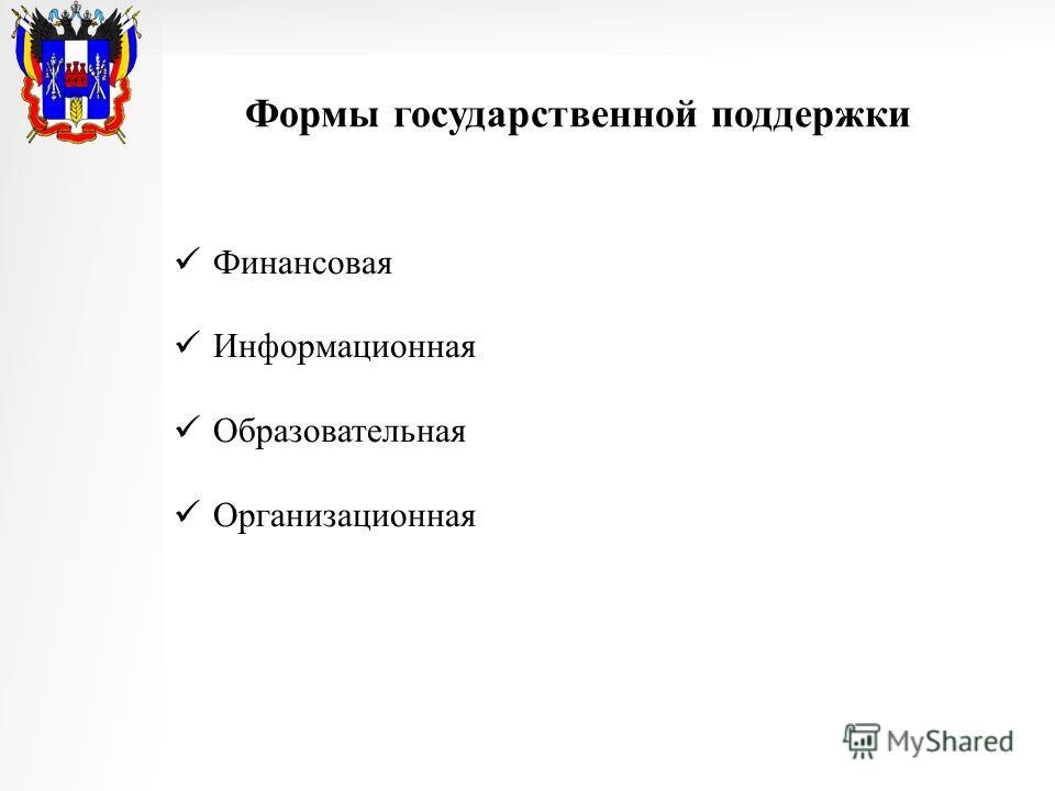 Формы государственной поддержки Финансовая Информационная Образовательная Организационная