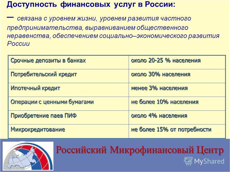 Доступность финансовых услуг в России: – связана с уровнем жизни, уровнем развития частного предпринимательства, выравниванием общественного неравенства, обеспечением социально–экономического развития России Срочные депозиты в банках около 20-25 % на