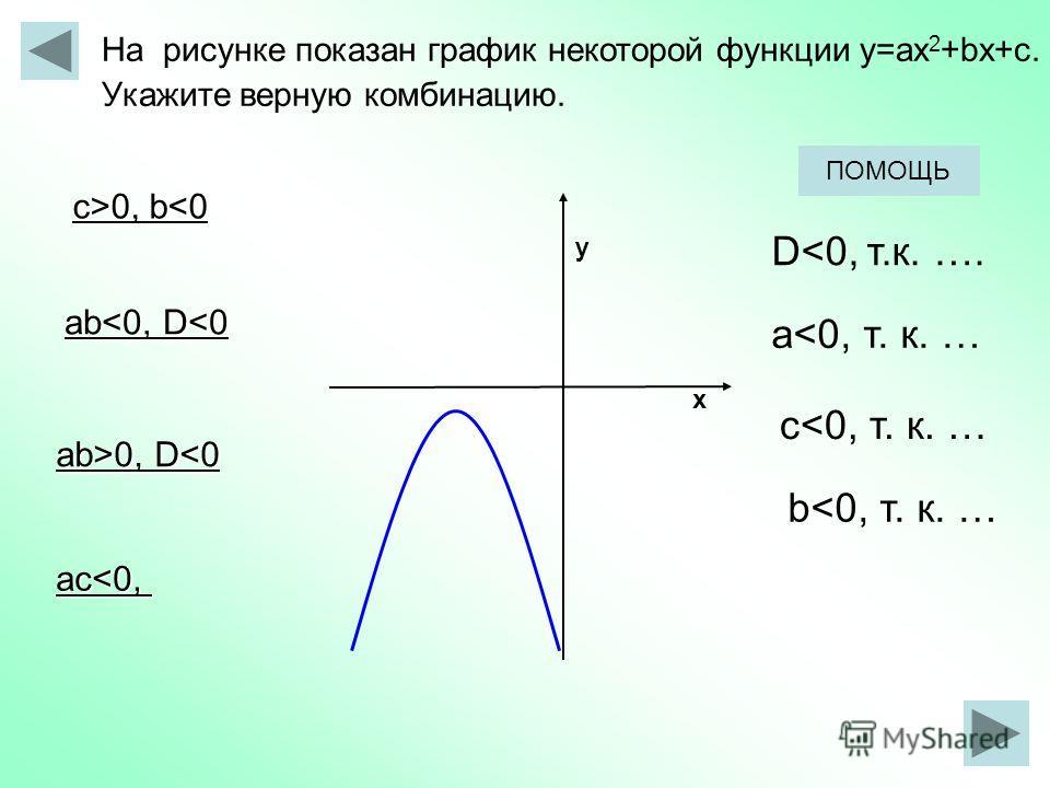 х у На рисунке показан график некоторой функции у=aх 2 +bx+с. Укажите верную комбинацию. ac0, b 0, b