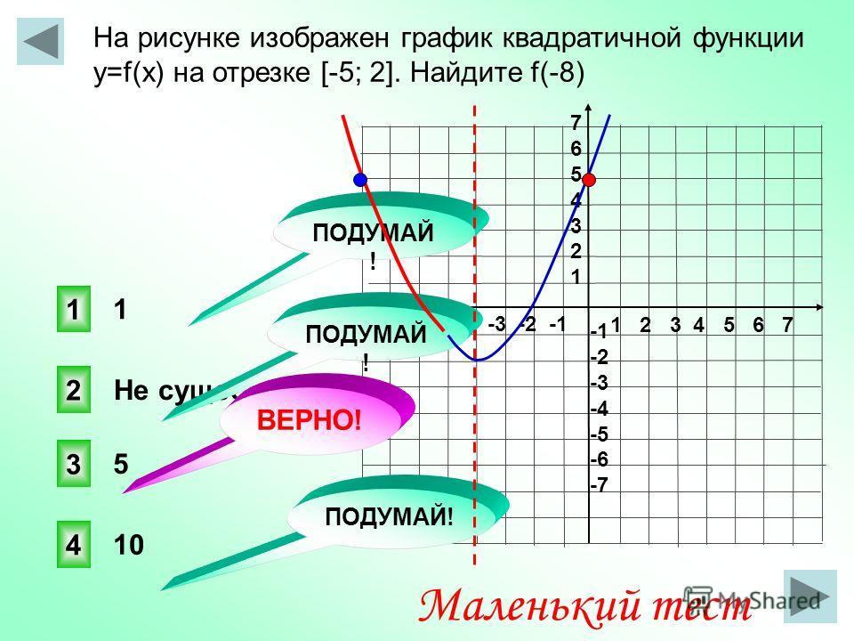 На рисунке изображен график квадратичной функции y=f(x) на отрезке [-5; 2]. Найдите f(-8) 1 2 3 4 5 6 7 -7 -6 -5 -4 -3 -2 -1 76543217654321 -2 -3 -4 -5 -6 -7 5 Не существует 3 1 2 4 ПОДУМАЙ ! ВЕРНО! ПОДУМАЙ ! 1 10 Маленький тест