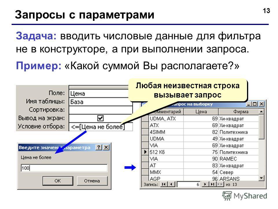 13 Запросы с параметрами Задача: вводить числовые данные для фильтра не в конструкторе, а при выполнении запроса. Пример: «Какой суммой Вы располагаете?» Любая неизвестная строка вызывает запрос