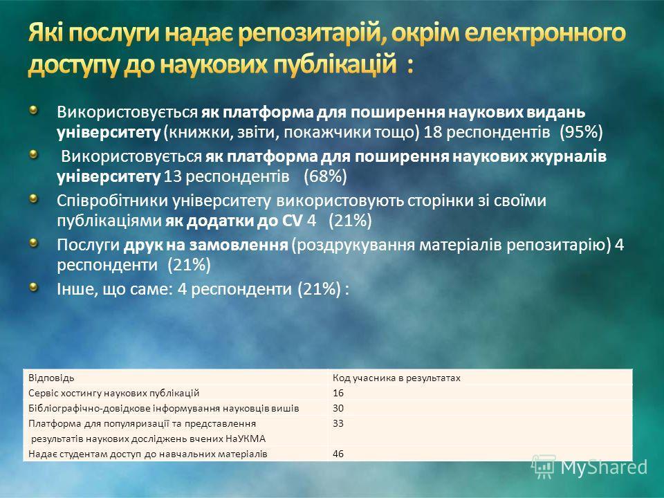 Використовується як платформа для поширення наукових видань університету (книжки, звіти, покажчики тощо) 18 респондентів (95%) Використовується як платформа для поширення наукових журналів університету 13 респондентів (68%) Співробітники університету