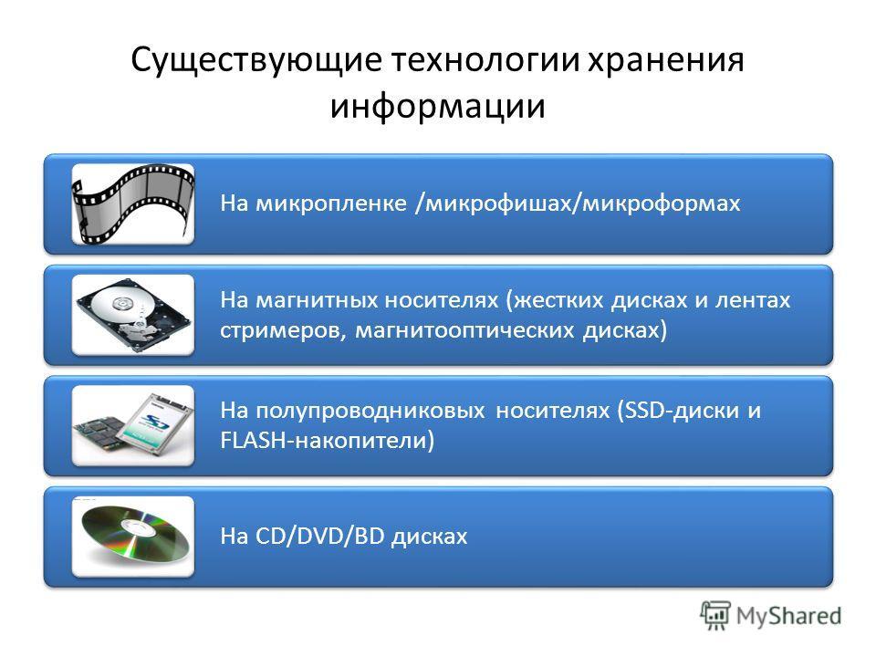 Существующие технологии хранения информации На микропленке /микрофишах/микроформах На магнитных носителях (жестких дисках и лентах стримеров, магнитооптических дисках) На полупроводниковых носителях (SSD-диски и FLASH-накопители) На CD/DVD/BD дисках