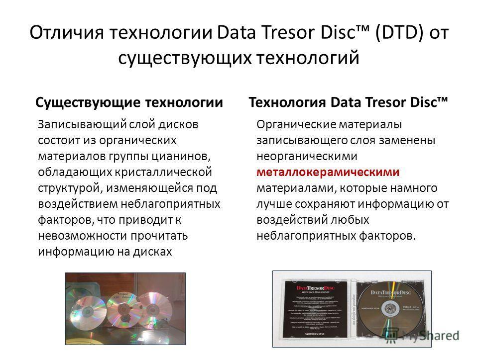 Отличия технологии Data Tresor Disc (DTD) от существующих технологий Записывающий слой дисков состоит из органических материалов группы цианинов, обладающих кристаллической структурой, изменяющейся под воздействием неблагоприятных факторов, что приво