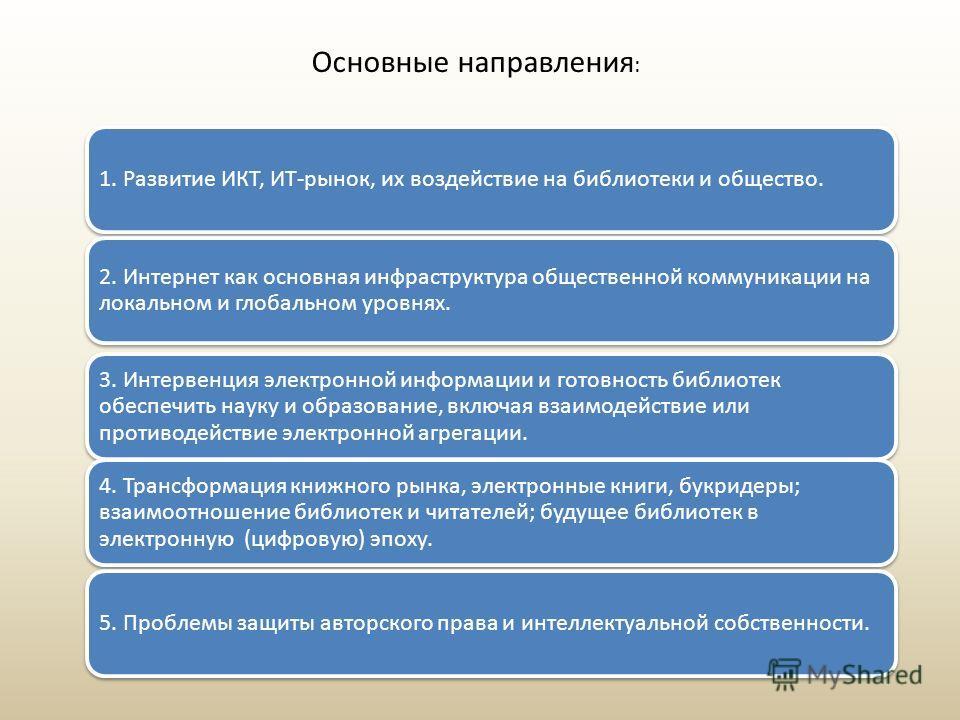 1. Развитие ИКТ, ИТ-рынок, их воздействие на библиотеки и общество. 2. Интернет как основная инфраструктура общественной коммуникации на локальном и глобальном уровнях. 3. Интервенция электронной информации и готовность библиотек обеспечить науку и о