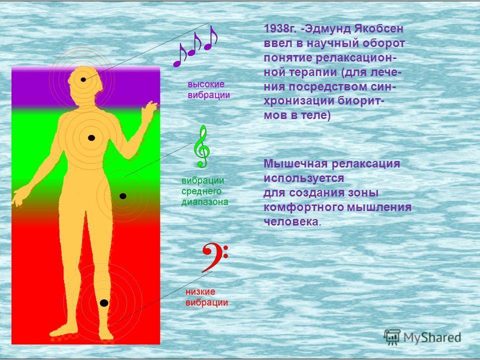 1938г. -Эдмунд Якобсен ввел в научный оборот понятие релаксацион- ной терапии (для лече- ния посредством син- хронизации биорит- мов в теле) Мышечная релаксация используется для создания зоны комфортного мышления человека.
