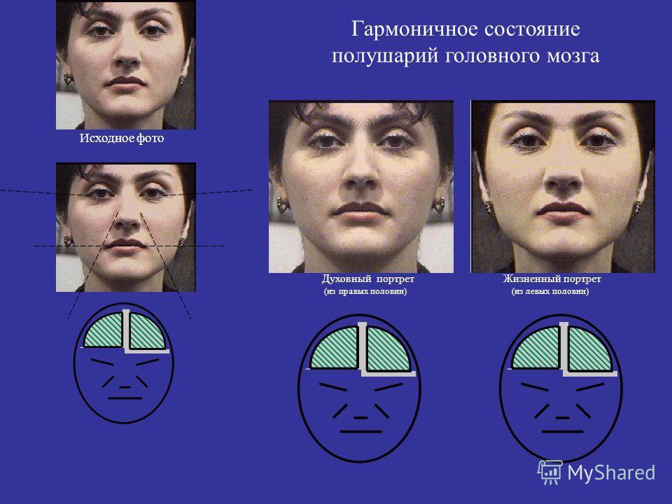 Гармоничное состояние полушарий головного мозга Исходное фото Духовный портрет Жизненный портрет (из правых половин) (из левых половин)