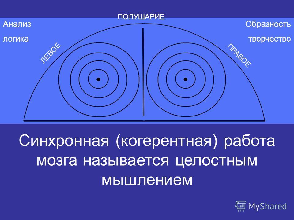 ЛЕВОЕ ПОЛУШАРИЕ ПРАВОЕ Анализ логика Образность творчество Синхронная (когерентная) работа мозга называется целостным мышлением