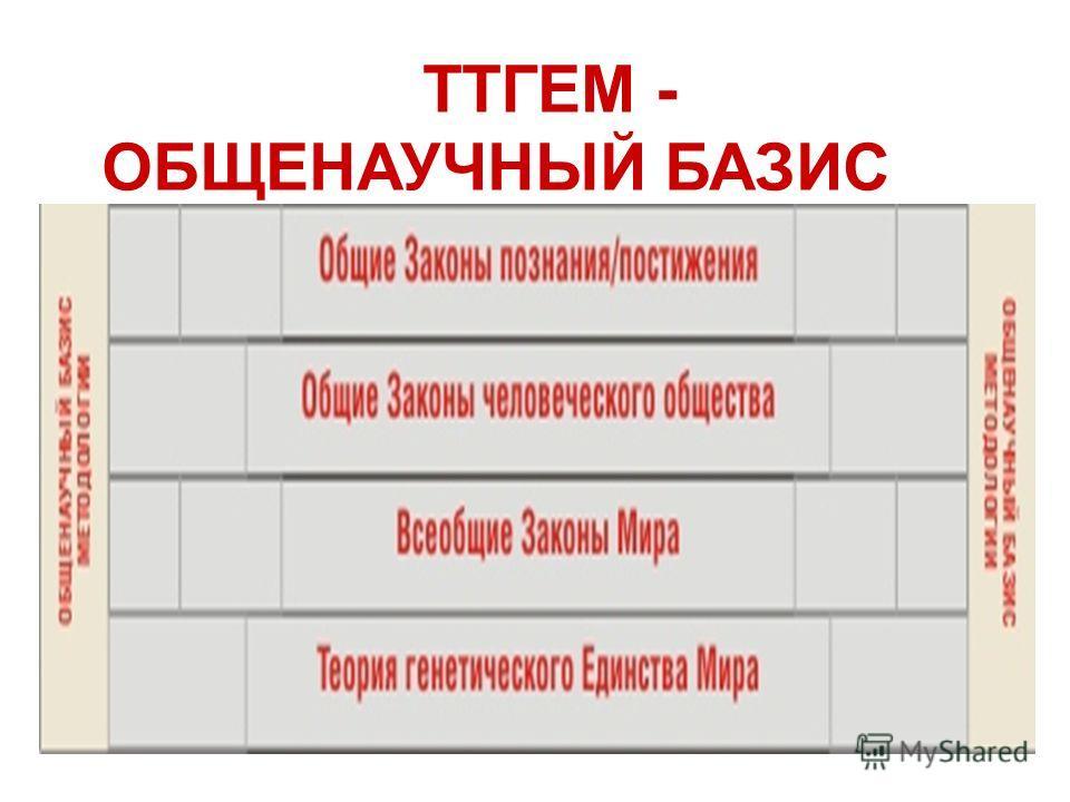 ТТГЕМ - ОБЩЕНАУЧНЫЙ БАЗИС