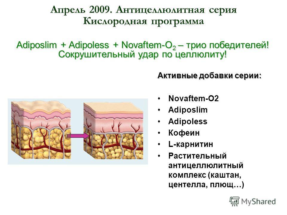 Adiposlim + Adipoless + Novaftem-O 2 – трио победителей! Сокрушительный удар по целлюлиту! Апрель 2009. Антицеллюлитная серия Кислородная программа Активные добавки серии: Novaftem-O2 Adiposlim Adipoless Кофеин L-карнитин Растительный антицеллюлитный