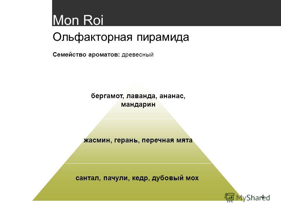4 Ольфакторная пирамида бергамот, лаванда, ананас, мандарин жасмин, герань, перечная мята сантал, пачули, кедр, дубовый мох Mon Roi Семейство ароматов: древесный