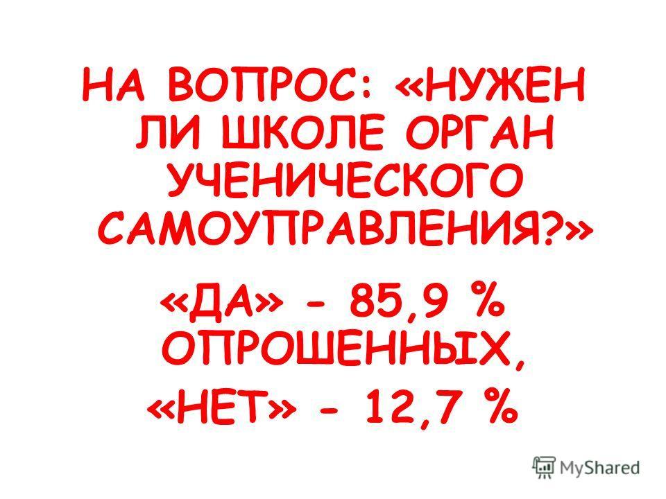 НА ВОПРОС: «НУЖЕН ЛИ ШКОЛЕ ОРГАН УЧЕНИЧЕСКОГО САМОУПРАВЛЕНИЯ?» «ДА» - 85,9 % ОПРОШЕННЫХ, «НЕТ» - 12,7 %