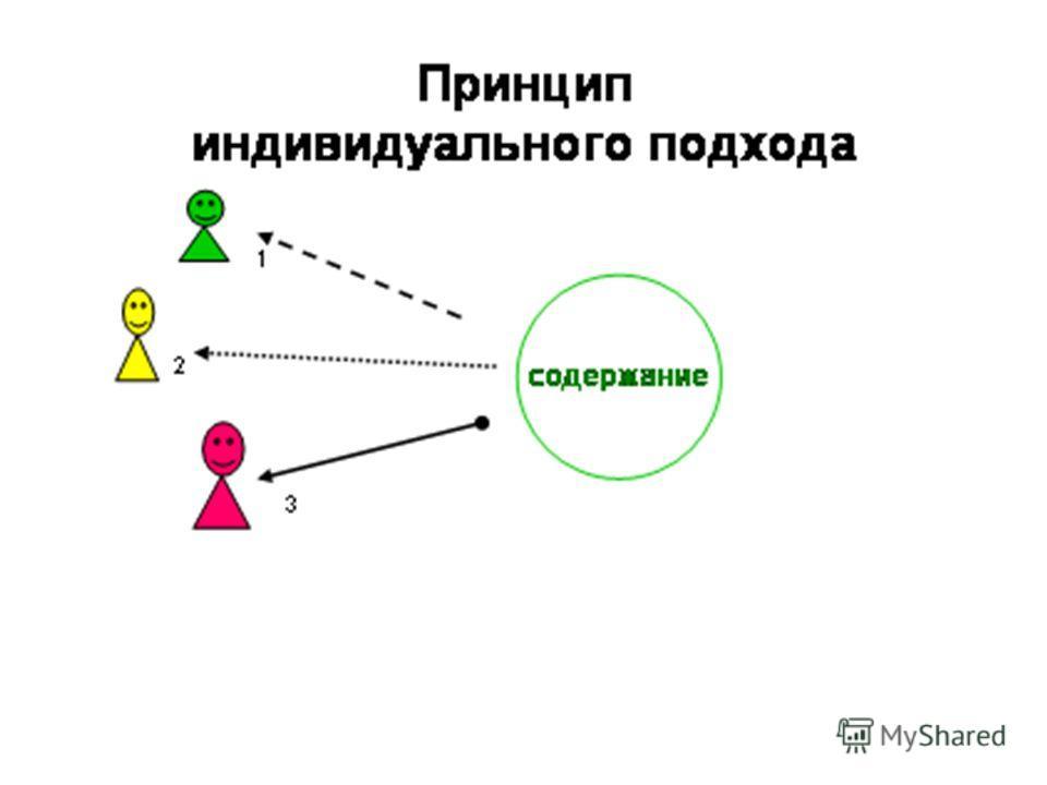 открытое образование тьюторское сопровождение индивидуа- лизация