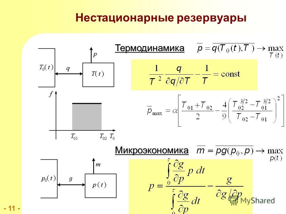 - 11 - Нестационарные резервуарыТермодинамика Микроэкономика