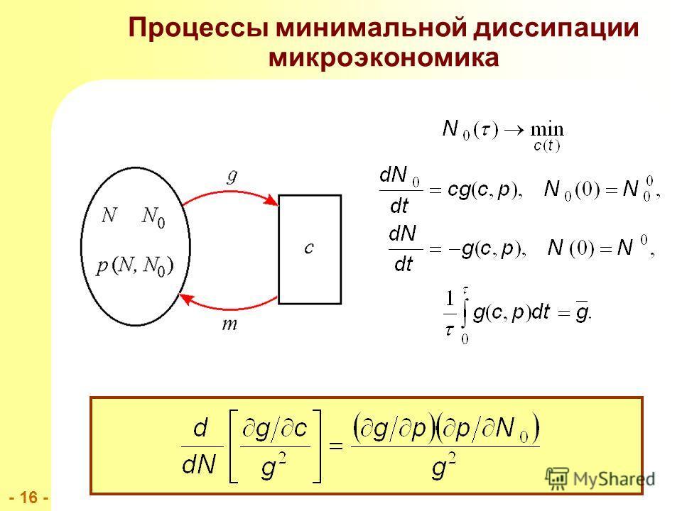 - 16 - Процессы минимальной диссипации микроэкономика