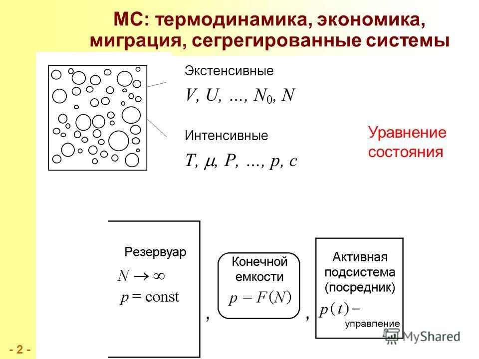 - 2 -- 2 - МС: термодинамика, экономика, миграция, сегрегированные системы Экстенсивные V, U, …, N 0, N Интенсивные T,, P, …, p, c Уравнение состояния