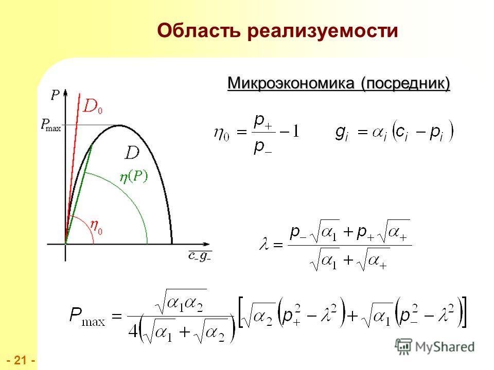 - 21 - Область реализуемости Микроэкономика (посредник)