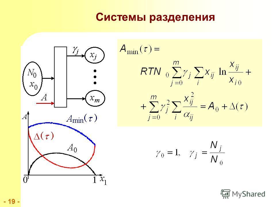 - 19 - Системы разделения