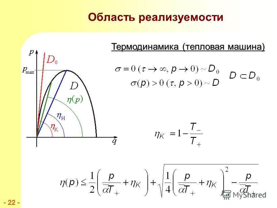- 22 - Область реализуемости Термодинамика (тепловая машина)