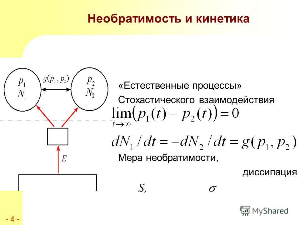 - 4 -- 4 - «Естественные процессы» Стохастического взаимодействия Мера необратимости, диссипация S, Необратимость и кинетика